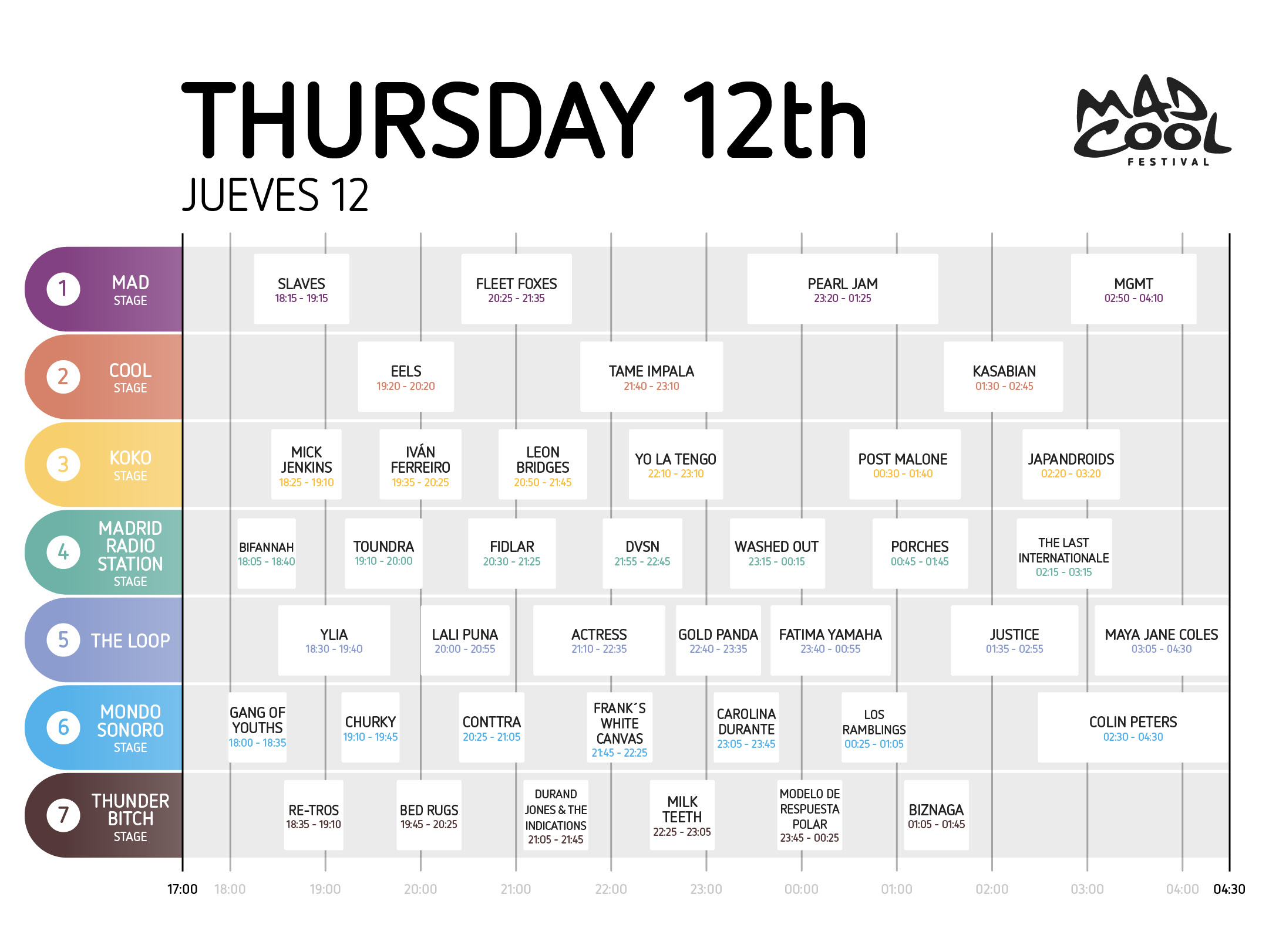 horarios-mad-cool-2018-jueves-12