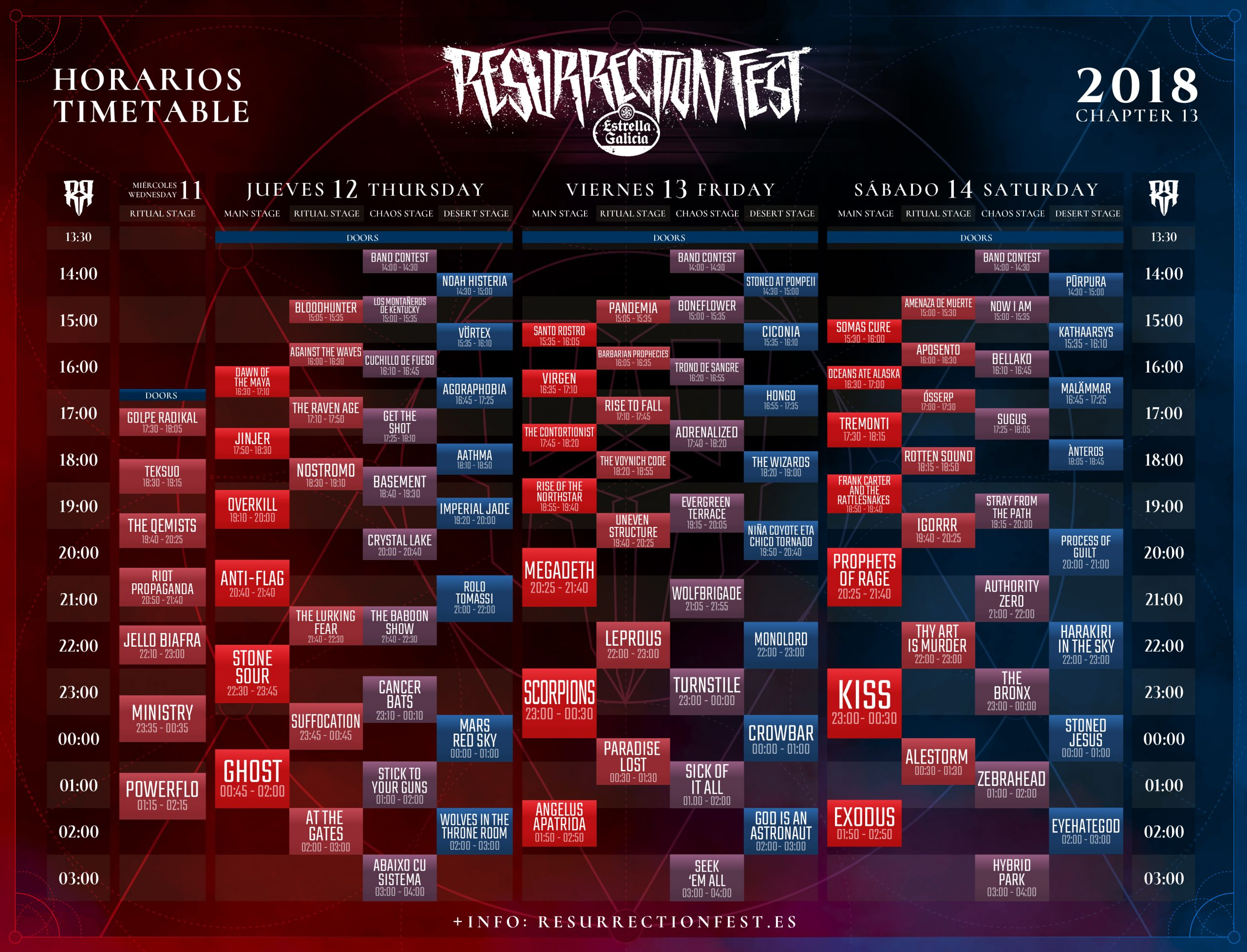 horarios-resurrection-fest-2018-rock-and-blog