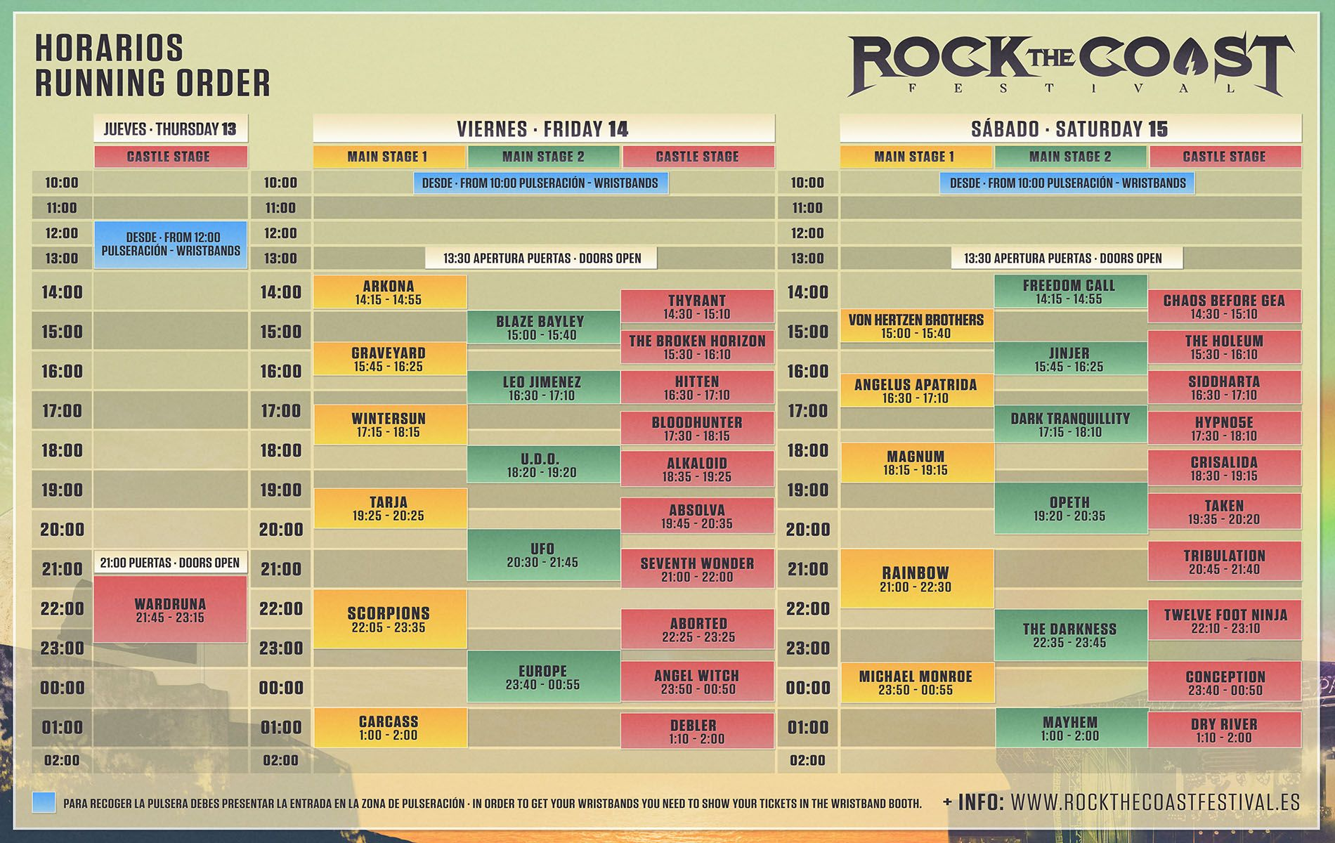 horarios-rock.the-coast