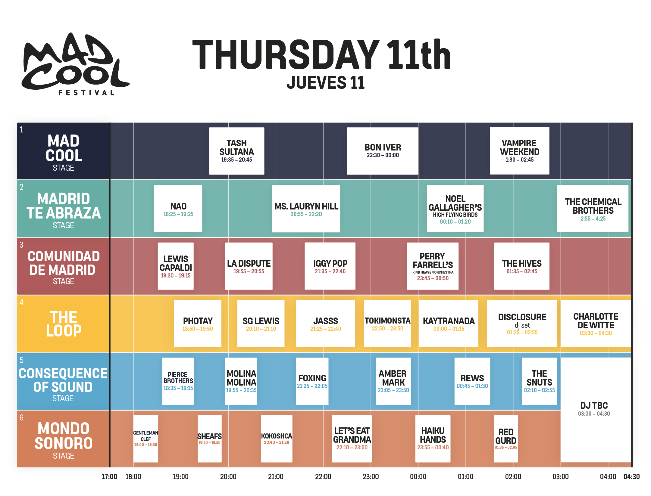 Horarios Mad Cool 2019 jueves 11